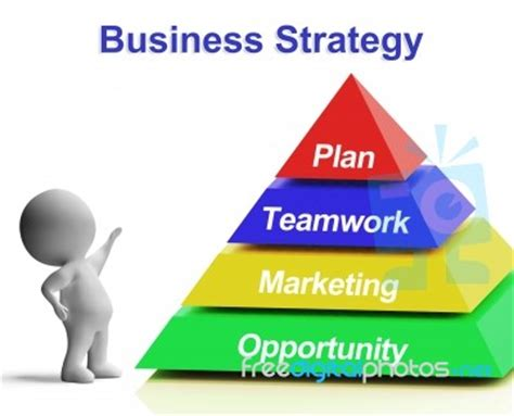 Market and business plan software